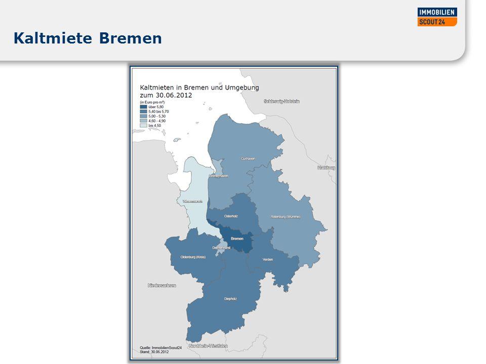 Kaltmiete Bremen