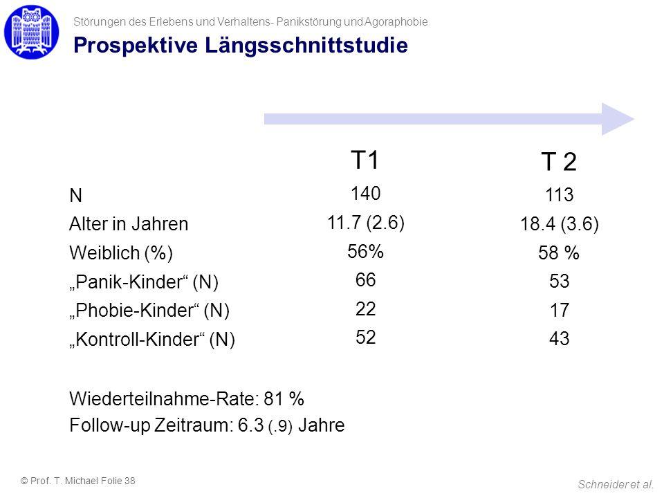 Prospektive Längsschnittstudie Störungen des Erlebens und Verhaltens- Panikstörung und Agoraphobie N Alter in Jahren Weiblich (%) Panik-Kinder (N) Pho