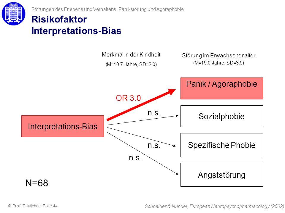 Risikofaktor Interpretations-Bias Merkmal in der Kindheit (M=10.7 Jahre, SD=2.0) Störungen des Erlebens und Verhaltens- Panikstörung und Agoraphobie ©