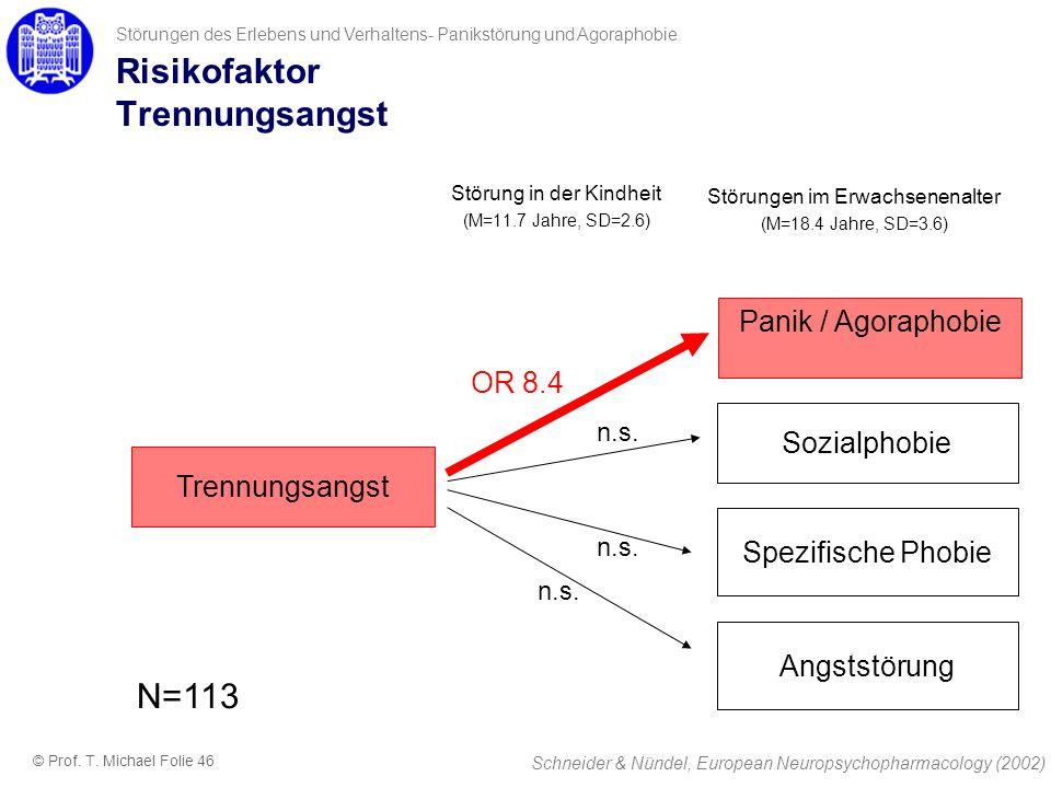 Risikofaktor Trennungsangst Störung in der Kindheit (M=11.7 Jahre, SD=2.6) Störungen des Erlebens und Verhaltens- Panikstörung und Agoraphobie Störung