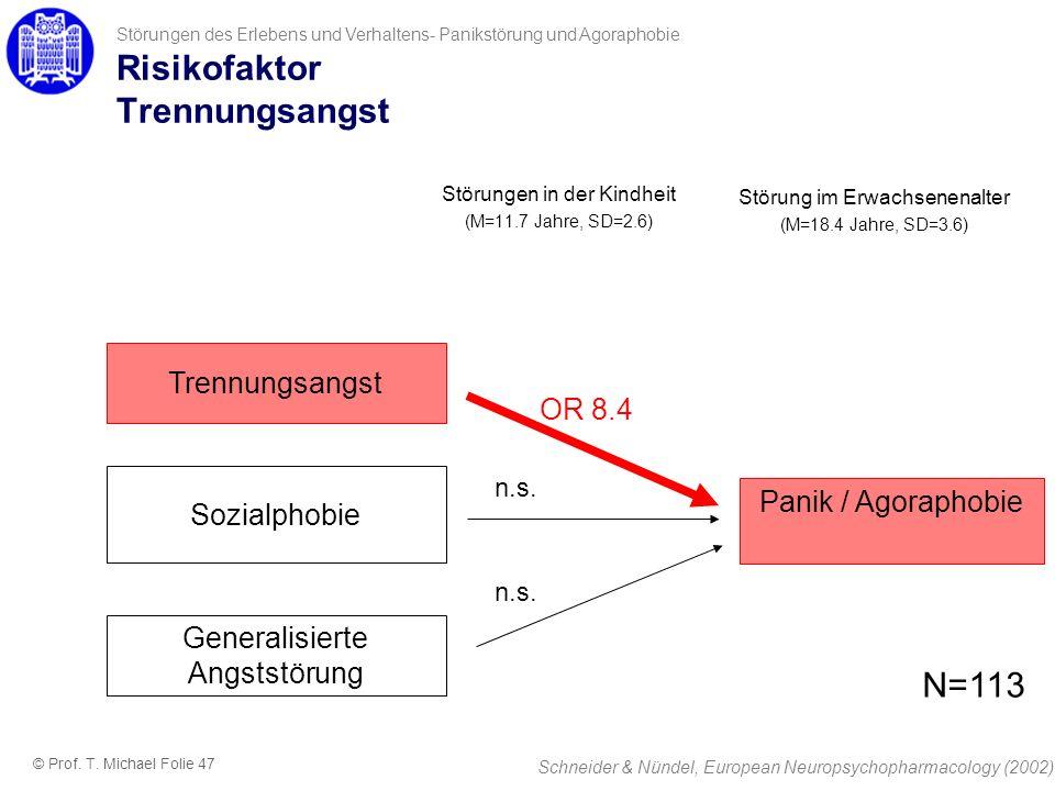 Risikofaktor Trennungsangst Störungen in der Kindheit (M=11.7 Jahre, SD=2.6) Störungen des Erlebens und Verhaltens- Panikstörung und Agoraphobie Störu