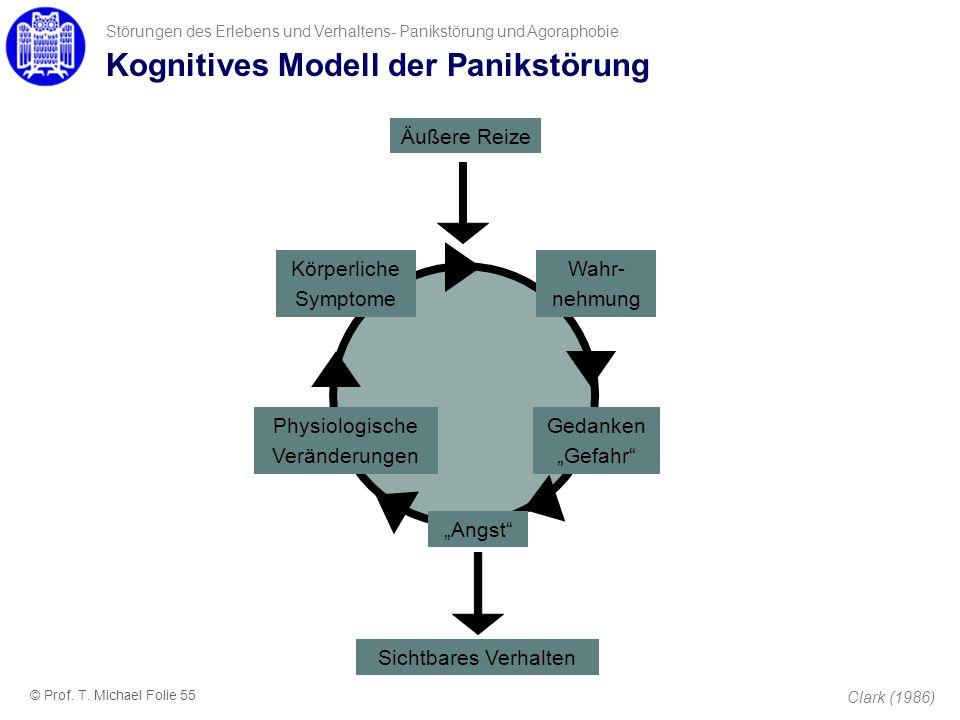 Kognitives Modell der Panikstörung Störungen des Erlebens und Verhaltens- Panikstörung und Agoraphobie Körperliche Symptome Wahr- nehmung Gedanken Gef