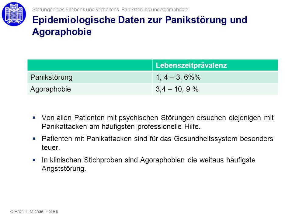 Epidemiologische Daten zur Panikstörung und Agoraphobie Lebenszeitprävalenz Panikstörung1, 4 – 3, 6% Agoraphobie3,4 – 10, 9 % Von allen Patienten mit