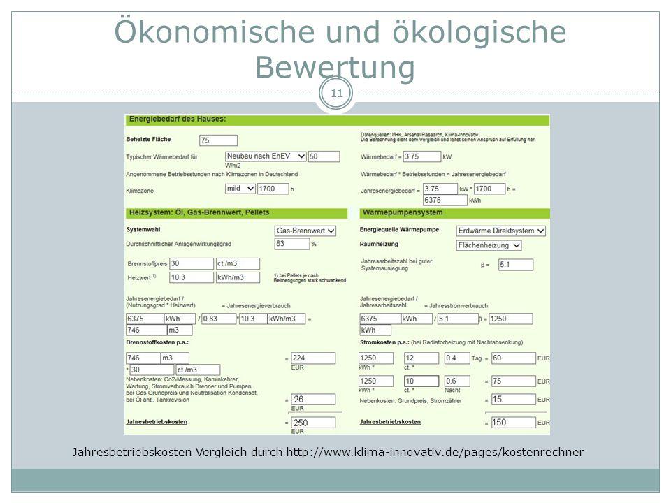 Ökonomische und ökologische Bewertung 11 Jahresbetriebskosten Vergleich durch http://www.klima-innovativ.de/pages/kostenrechner