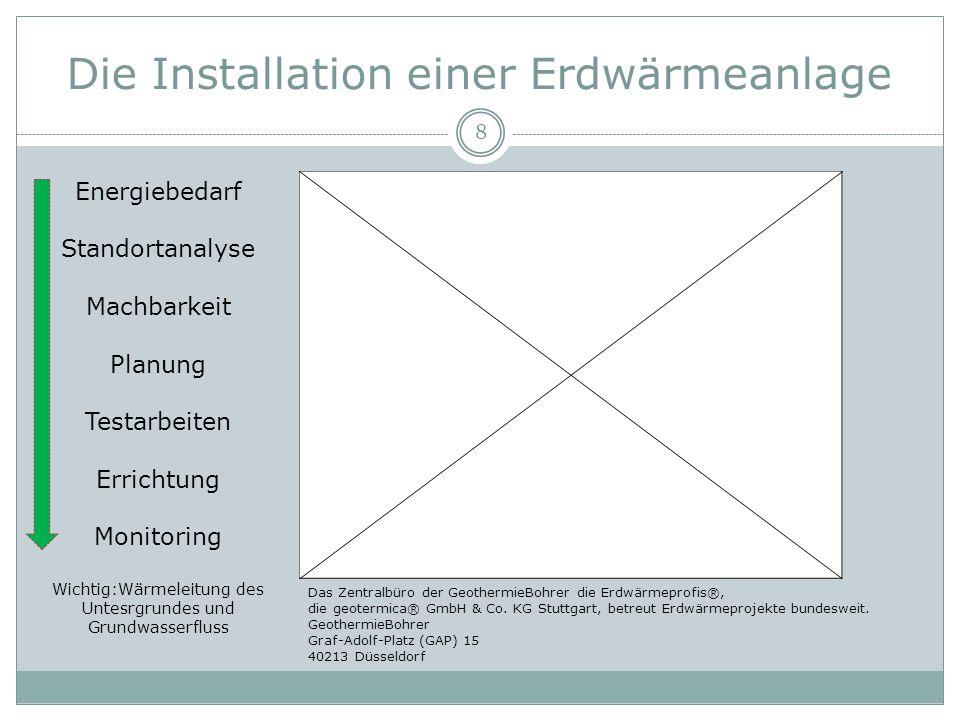 Die Installation einer Erdwärmeanlage 8 Energiebedarf Standortanalyse Machbarkeit Planung Testarbeiten Errichtung Monitoring Wichtig:Wärmeleitung des