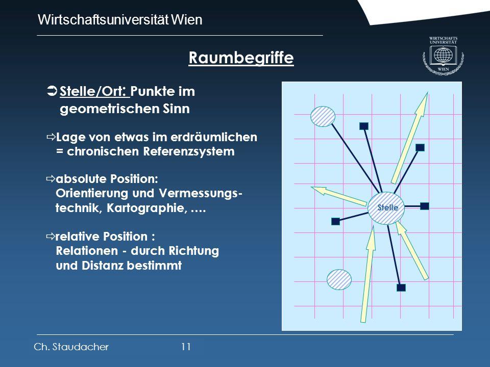 Wirtschaftsuniversität Wien Platz für Logos oder Links Unternehmensraum Unternehmensraum diskreter, kommunikativer Aktionsraum diskreter, kommunikativ