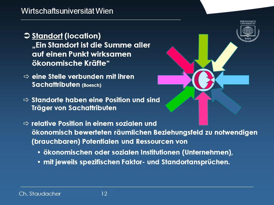 Wirtschaftsuniversität Wien Platz für Logos oder Links Raumbegriffe Stelle/Ort : Punkte im geometrischen Sinn Lage von etwas im erdräumlichen = chroni