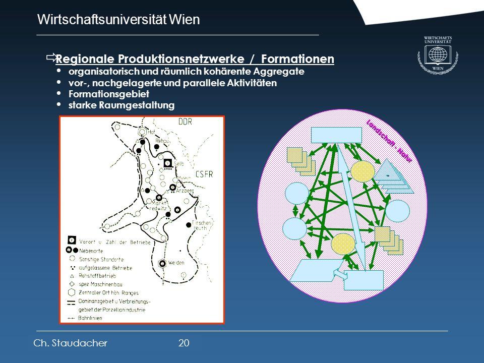 Wirtschaftsuniversität Wien Platz für Logos oder Links Kommunikatives Raumkonzept Standortnetze / Unternehmensnetze Netze von Funktionsorten Orte des