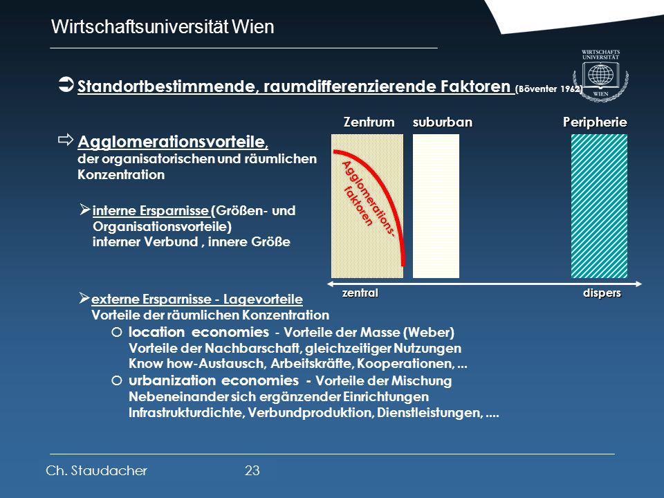 Wirtschaftsuniversität Wien Platz für Logos oder Links Raumbewertung REGELHAFT GRADIENT BALLUNG DISPERSION Ballung räumliche Nähe, Nachbarschaft Dista