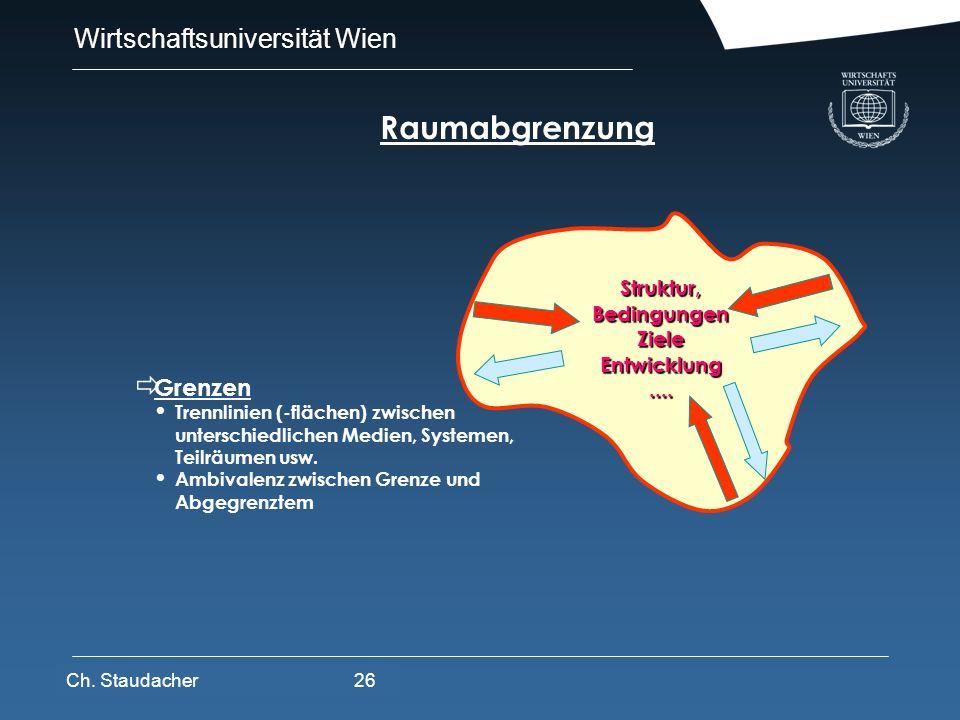 Wirtschaftsuniversität Wien Platz für Logos oder Links Räumliche Disparitäten Chancen und Möglichkeiten --- Nachteile der Lebensgestaltung und der öko