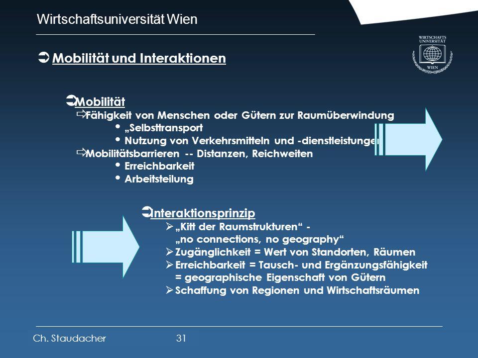 Wirtschaftsuniversität Wien Platz für Logos oder Links Interaktionen und Mobilität Lieferung Gegenlieferung Linien / Wege Verbindungen zweier Stellen