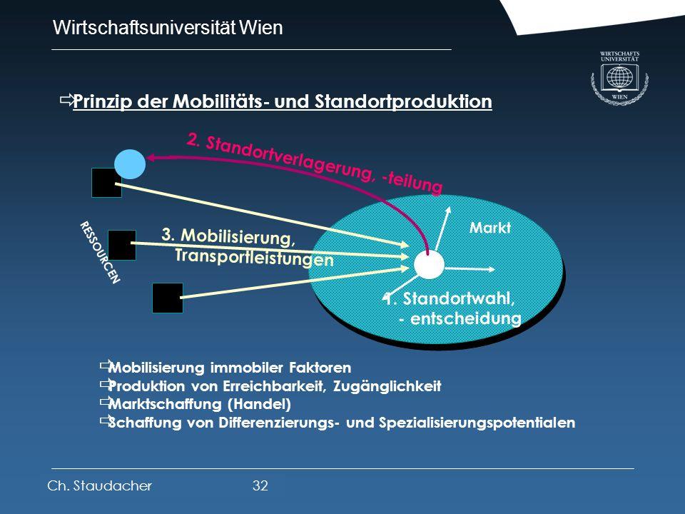 Wirtschaftsuniversität Wien Platz für Logos oder Links Mobilität und Interaktionen Mobilität Fähigkeit von Menschen oder Gütern zur Raumüberwindung Se