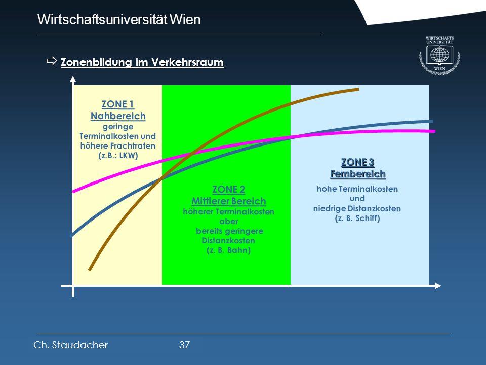 Wirtschaftsuniversität Wien Platz für Logos oder Links Verkehrsmittel und Transportsysteme Verkehrsmittel und Transportsysteme Verlauf der Transportko