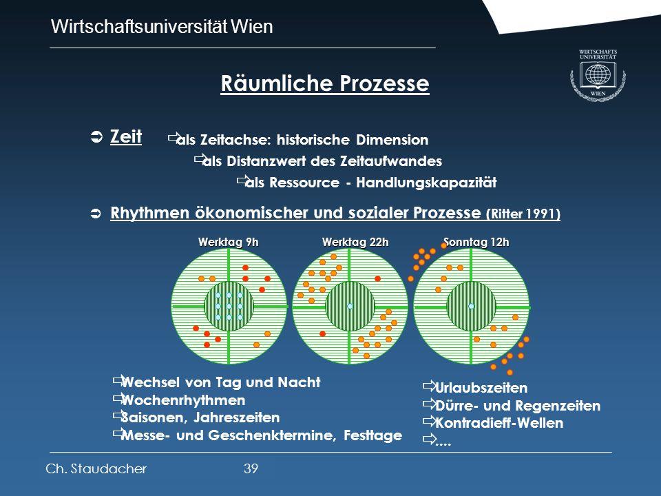 Wirtschaftsuniversität Wien Platz für Logos oder Links Verkehrszonen und Verkehrsmittel Verkehrszonen und Verkehrsmittel zu Fuß Personen- und Individu