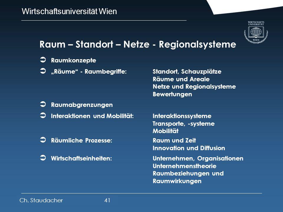 Wirtschaftsuniversität Wien Platz für Logos oder Links Lebenszyklus Produkte - Unternehmen - Regionen Tagesrhythmus eines Haushaltes (Ritter 1991) Ch.