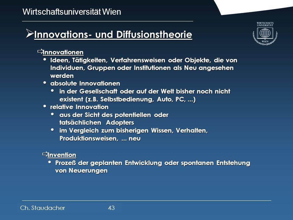 Wirtschaftsuniversität Wien Platz für Logos oder Links Prozesse im Raum t1t1t1t1 t2t2t2t2 t3t3t3t3 t4t4t4t4 Ausbreitungs-, Rückzugsvorgänge -- Diffusi