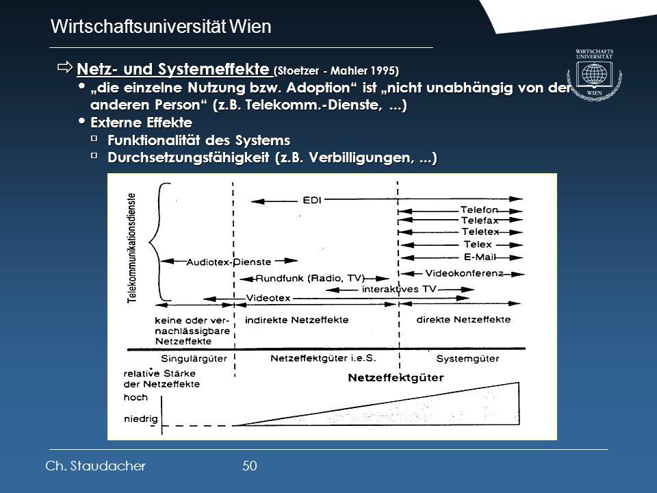 Wirtschaftsuniversität Wien Platz für Logos oder Links Hierarchieeffekte Hierarchieeffekte hochentwickelte Informations- und Kommunikationssysteme hoc