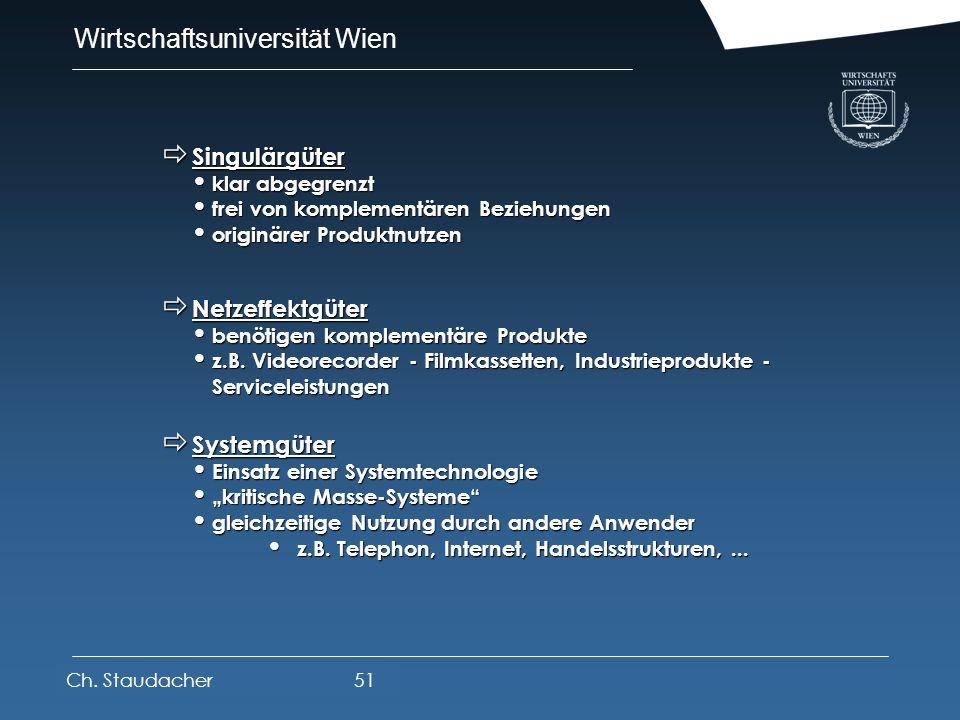 Wirtschaftsuniversität Wien Platz für Logos oder Links Netz- und Systemeffekte (Stoetzer - Mahler 1995) Netz- und Systemeffekte (Stoetzer - Mahler 199