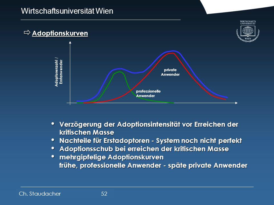 Wirtschaftsuniversität Wien Platz für Logos oder Links Singulärgüter Singulärgüter klar abgegrenzt klar abgegrenzt frei von komplementären Beziehungen