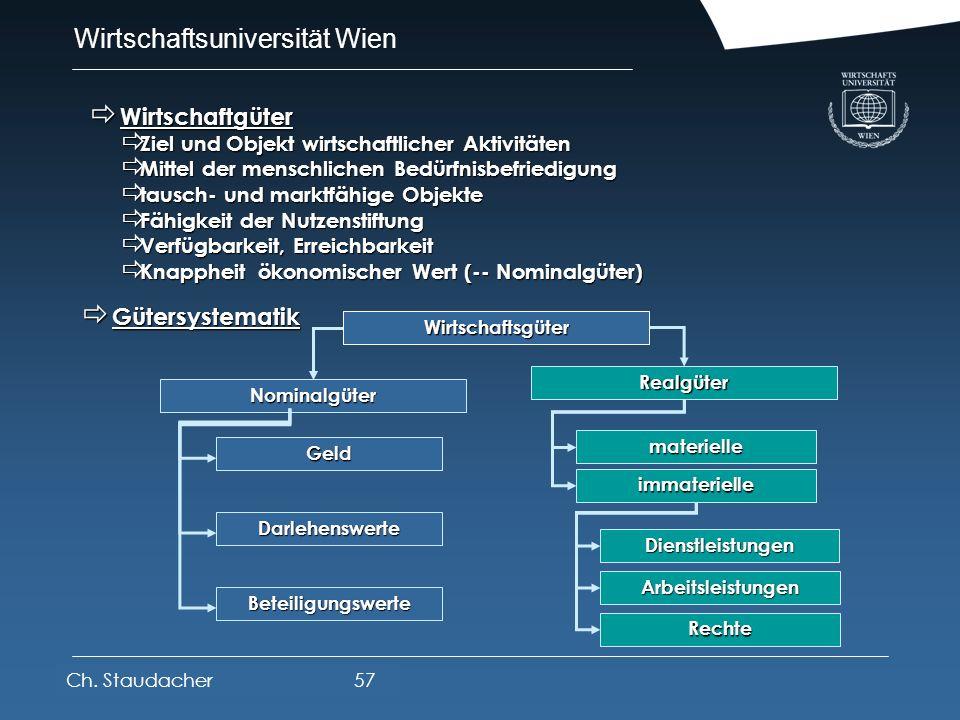 Wirtschaftsuniversität Wien Platz für Logos oder Links Analyseansätze Räumliche Strukturierungen Einbetriebsunternehmen mit nodalen oder multiplen Net