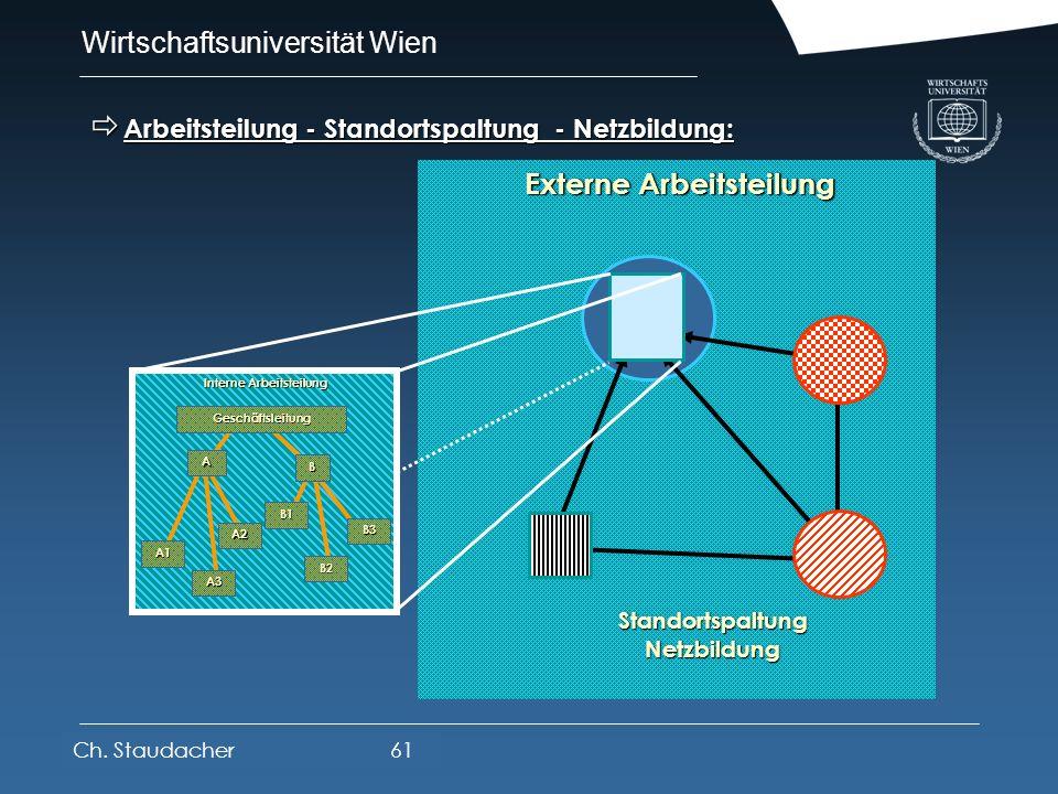 Wirtschaftsuniversität Wien Platz für Logos oder Links Output Güter, Waren, Dienste Input Produktionsfaktoren Transformation Wirtschaftseinheit Vortei