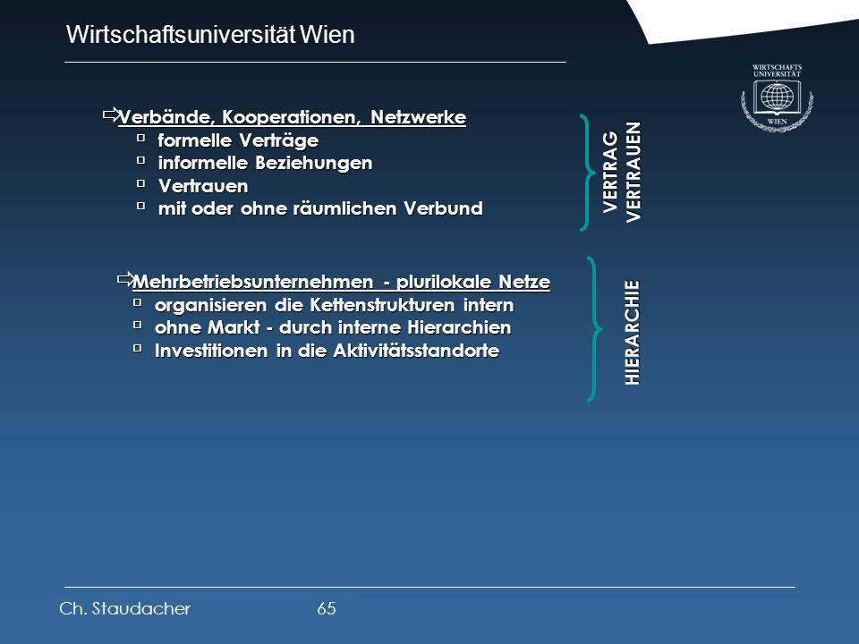Wirtschaftsuniversität Wien Platz für Logos oder Links Netze und Netzwerke Netze und Netzwerke Wertschöpfungsketten Wertschöpfungsketten S1S1S1S1 S2S2