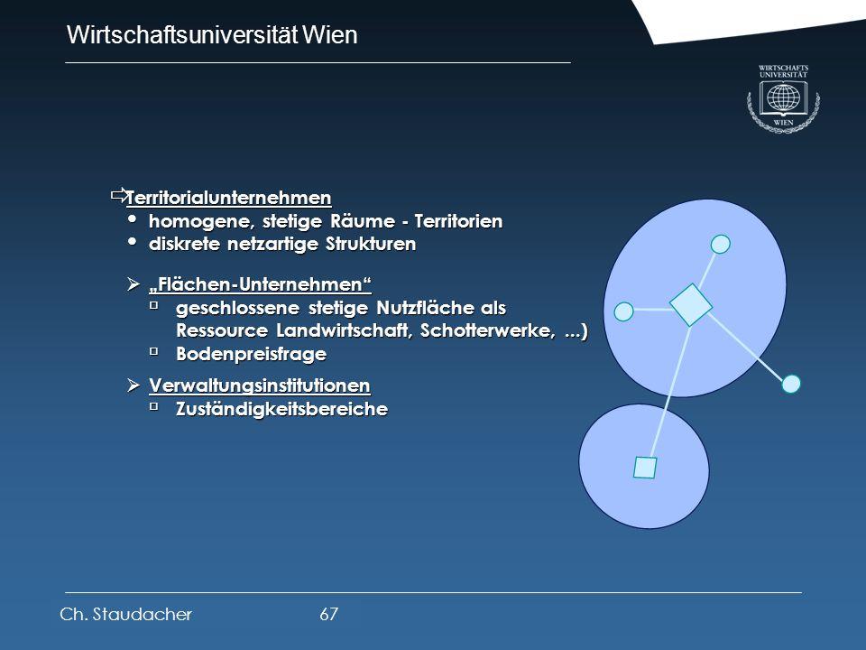 Wirtschaftsuniversität Wien Platz für Logos oder Links Unternehmenstypen: Größe, Rechtsform, Autarkie, Unternehmenstypen: Größe, Rechtsform, Autarkie,