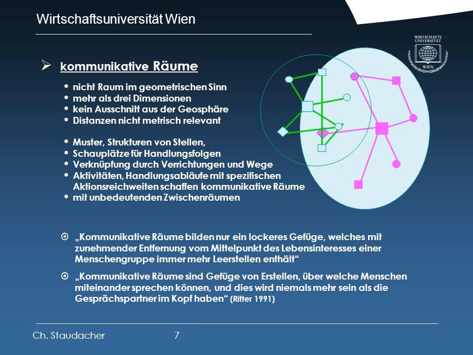 Wirtschaftsuniversität Wien Platz für Logos oder Links kommunikatives Raumkonzept Ch. Staudacher6