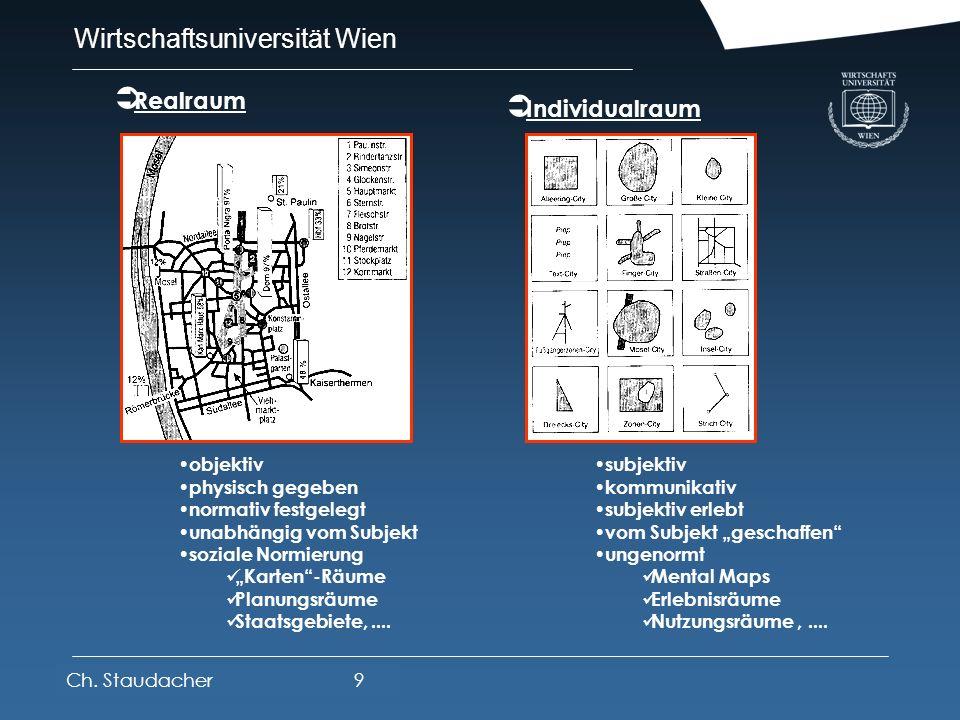 Wirtschaftsuniversität Wien Platz für Logos oder Links der durch die Wege eröffnete Raum mit Richtungen und Entfernungen Struktur, Richtung und Entfer