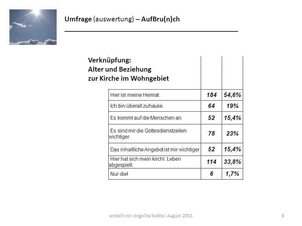 Umfrage (auswertung) – AufBru(n)ch ______________________________________________ Alter 1 - 20 21 - 4041 - 6061 - 75 76 - ökumenische Kirchennutzung 7 (3,5%) 15 (7,6%) 66 (33,5%) 75 (38%) 34 (17,2%) Gottesdienste in anderen Gebäuden z.