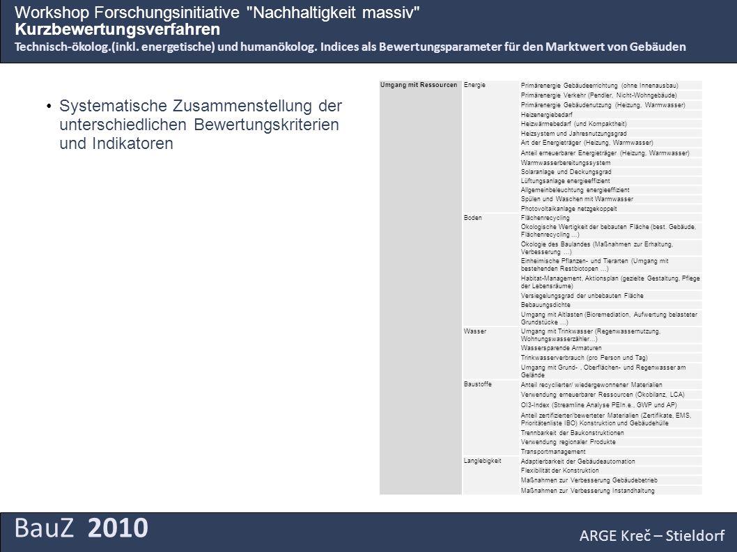 BauZ 2010 Workshop Forschungsinitiative Nachhaltigkeit massiv Kurzbewertungsverfahren Technisch-ökolog.(inkl.