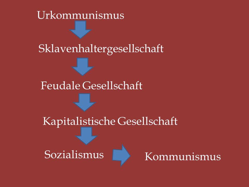 Urkommunismus Sklavenhaltergesellschaft Feudale Gesellschaft Kapitalistische Gesellschaft Sozialismus Kommunismus