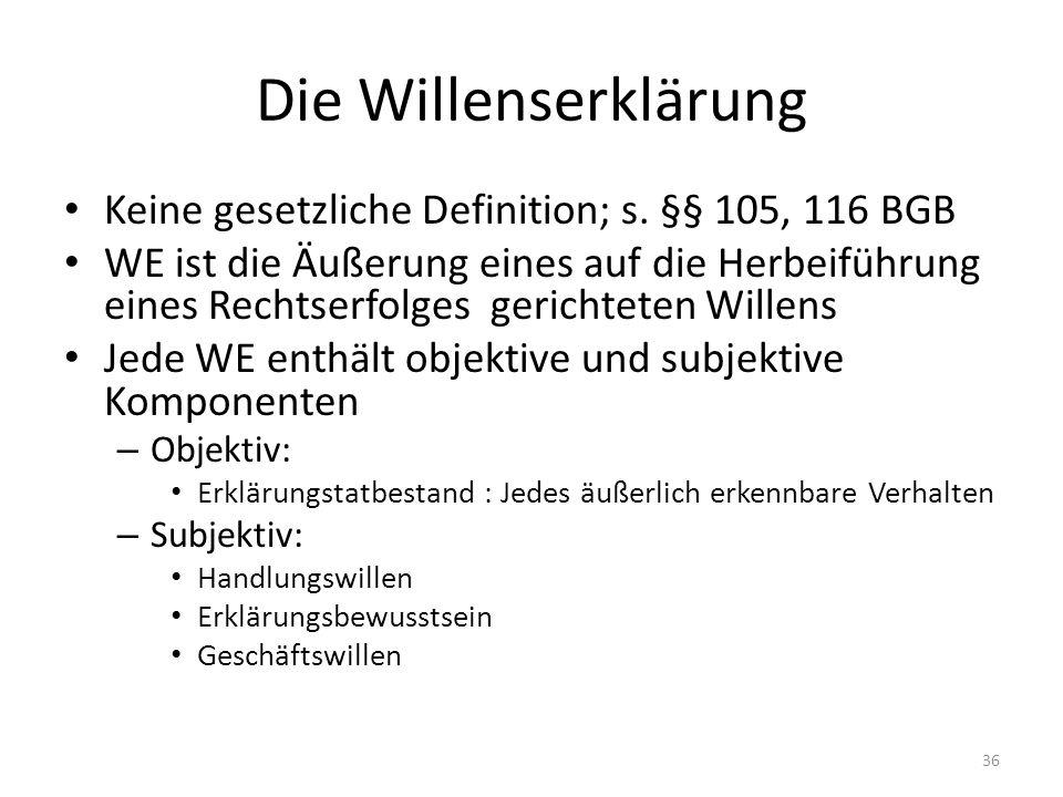 Die Willenserklärung Keine gesetzliche Definition; s. §§ 105, 116 BGB WE ist die Äußerung eines auf die Herbeiführung eines Rechtserfolges gerichteten