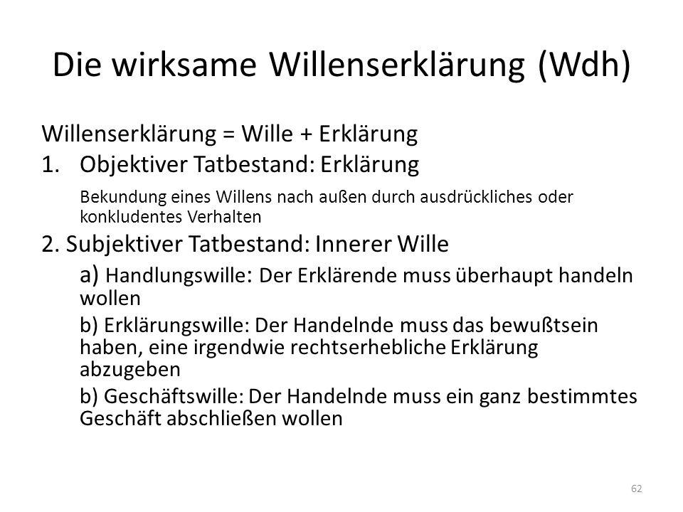 Die wirksame Willenserklärung (Wdh) Willenserklärung = Wille + Erklärung 1.Objektiver Tatbestand: Erklärung Bekundung eines Willens nach außen durch a