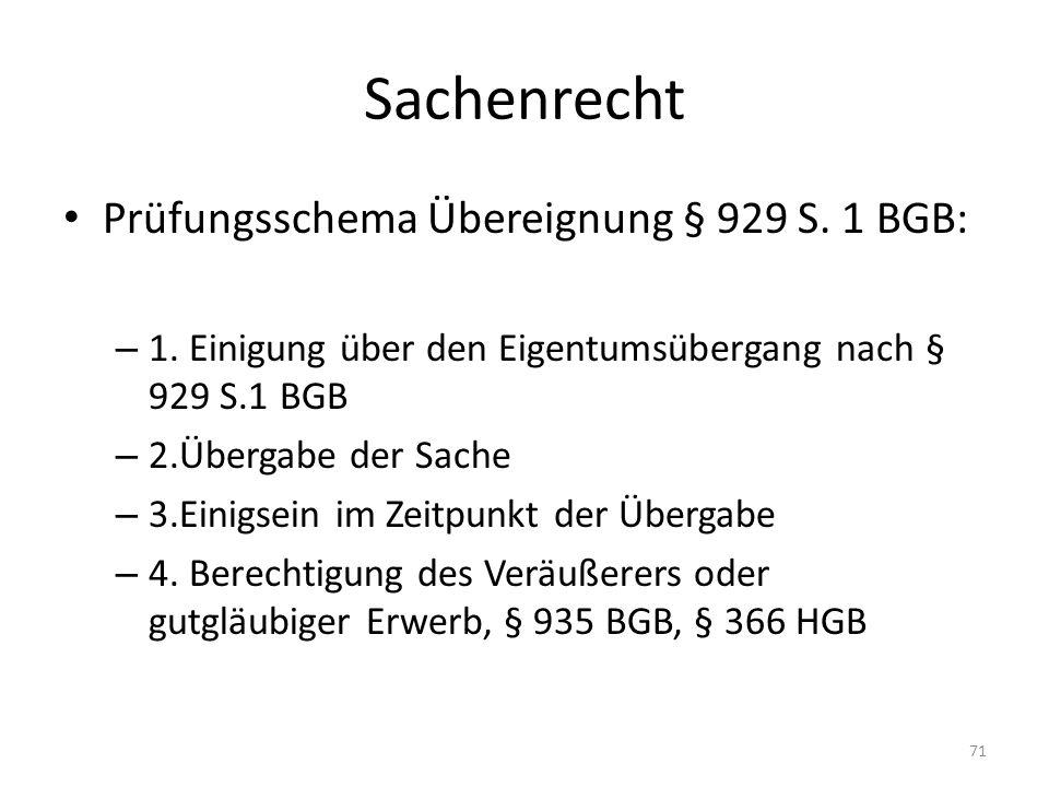 Sachenrecht Prüfungsschema Übereignung § 929 S. 1 BGB: – 1. Einigung über den Eigentumsübergang nach § 929 S.1 BGB – 2.Übergabe der Sache – 3.Einigsei
