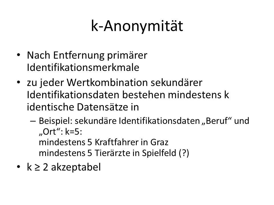 k-Anonymität Nach Entfernung primärer Identifikationsmerkmale zu jeder Wertkombination sekundärer Identifikationsdaten bestehen mindestens k identisch