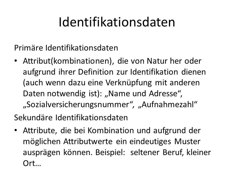 Identifikationsdaten Primäre Identifikationsdaten Attribut(kombinationen), die von Natur her oder aufgrund ihrer Definition zur Identifikation dienen