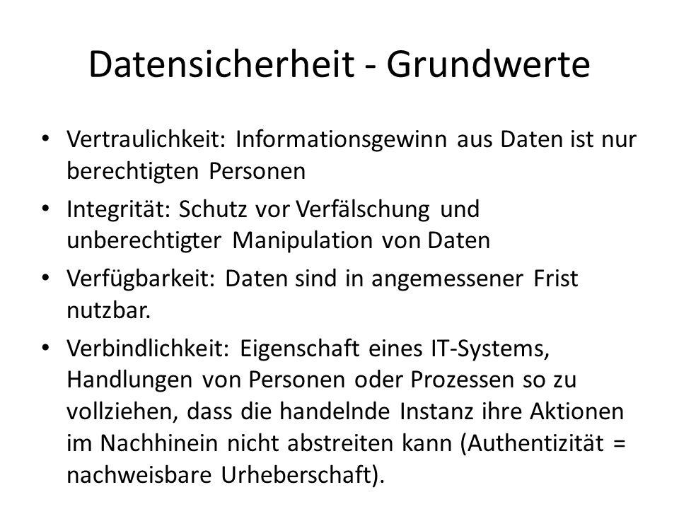 Datensicherheit - Grundwerte Vertraulichkeit: Informationsgewinn aus Daten ist nur berechtigten Personen Integrität: Schutz vor Verfälschung und unber