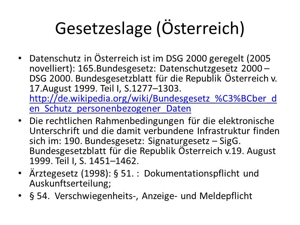 Gesetzeslage (Österreich) Datenschutz in Österreich ist im DSG 2000 geregelt (2005 novelliert): 165.Bundesgesetz: Datenschutzgesetz 2000 – DSG 2000. B