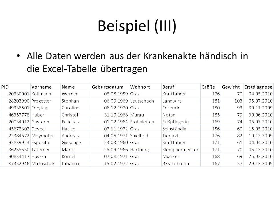 Beispiel (III) Alle Daten werden aus der Krankenakte händisch in die Excel-Tabelle übertragen