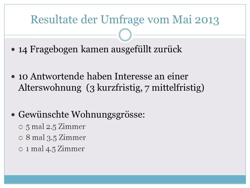 Resultate der Umfrage vom Mai 2013 14 Fragebogen kamen ausgefüllt zurück 10 Antwortende haben Interesse an einer Alterswohnung (3 kurzfristig, 7 mittelfristig) Gewünschte Wohnungsgrösse: 5 mal 2.5 Zimmer 8 mal 3.5 Zimmer 1 mal 4.5 Zimmer