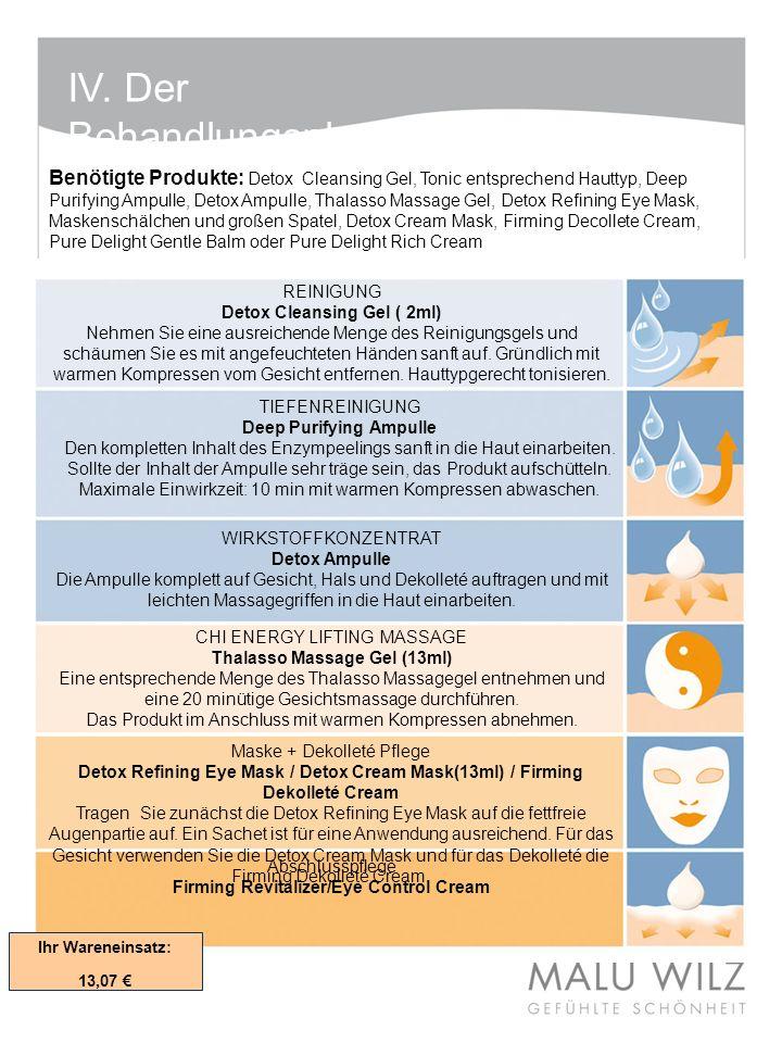I. Die neuen Wirkstoffe Benötigte Produkte: Detox Cleansing Gel, Tonic entsprechend Hauttyp, Deep Purifying Ampulle, Detox Ampulle, Thalasso Massage G