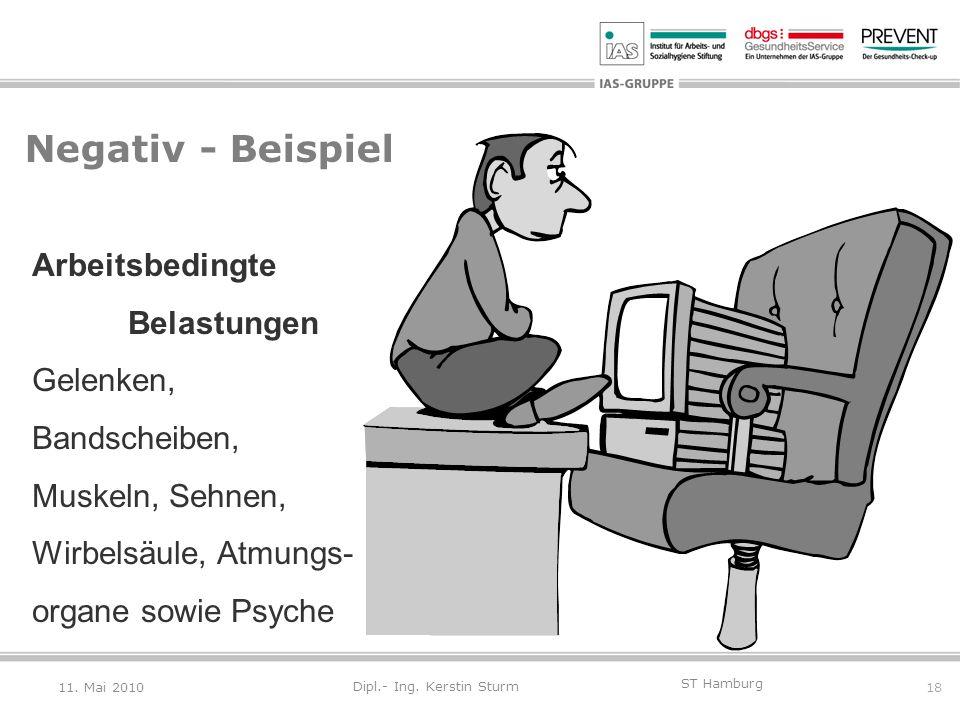 18 ST Hamburg Dipl.- Ing. Kerstin Sturm Negativ - Beispiel Arbeitsbedingte Belastungen Gelenken, Bandscheiben, Muskeln, Sehnen, Wirbelsäule, Atmungs-