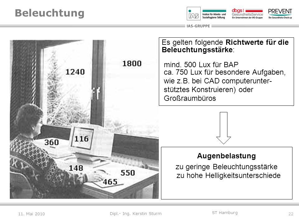 22 ST Hamburg Dipl.- Ing. Kerstin Sturm Beleuchtung Augenbelastung zu geringe Beleuchtungsstärke zu hohe Helligkeitsunterschiede Es gelten folgende Ri