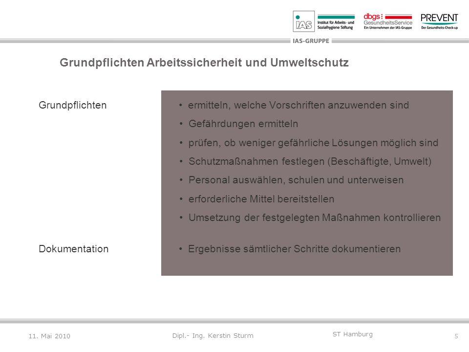 5 ST Hamburg Dipl.- Ing. Kerstin Sturm Grundpflichten ermitteln, welche Vorschriften anzuwenden sind Gefährdungen ermitteln prüfen, ob weniger gefährl