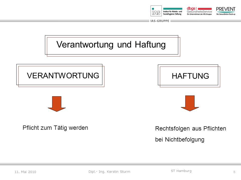6 ST Hamburg Dipl.- Ing. Kerstin Sturm Pflicht zum Tätig werden Rechtsfolgen aus Pflichten bei Nichtbefolgung Verantwortung und Haftung VERANTWORTUNG