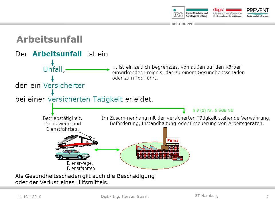 7 ST Hamburg Dipl.- Ing. Kerstin Sturm Arbeitsunfall 11. Mai 2010 Der Arbeitsunfall ist ein Unfall, den ein Versicherter bei einer versicherten Tätigk