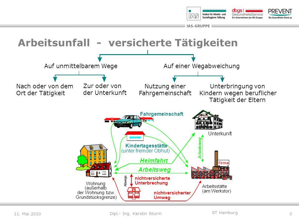8 ST Hamburg Dipl.- Ing. Kerstin Sturm Arbeitsunfall - versicherte Tätigkeiten 11. Mai 2010