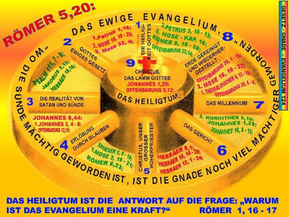 GESETZ – GNADE - EVANGELIUM 124