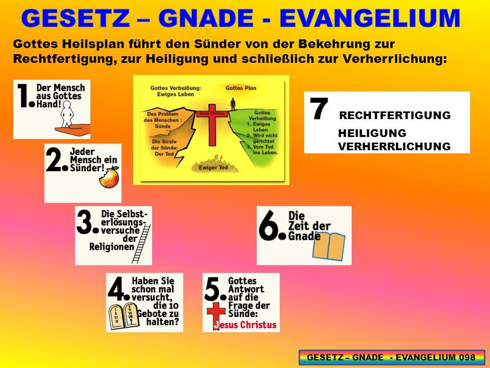 Gottes Heilsplan führt den Sünder von der Bekehrung zur Rechtfertigung, zur Heiligung und schließlich zur Verherrlichung: 7 RECHTFERTIGUNG HEILIGUNG VERHERRLICHUNG GESETZ – GNADE - EVANGELIUM 098